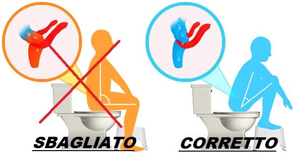 Stitichezza: come riuscire ad andare in bagno - Consiglibenessere.org