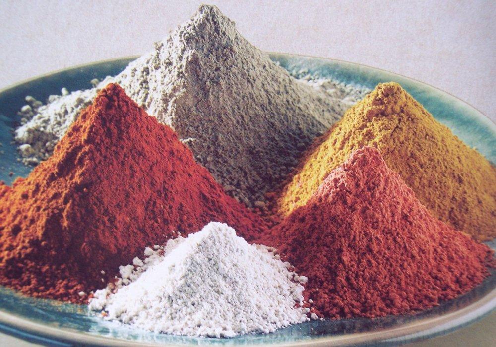 argilla-proprietà