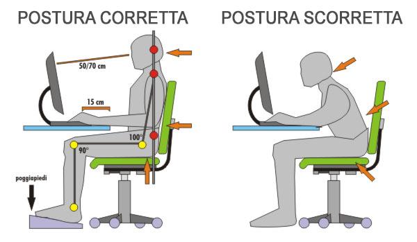 sedia-postura-corretta